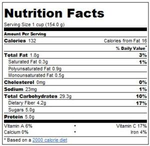 Corn Nutrition Facts